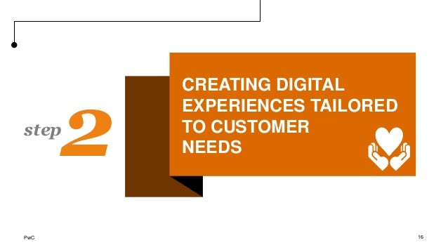 Creating tailored digital experiences to customer needs 16 2step CREATING DIGITAL EXPERIENCES TAILORED TO CUSTOMER NEEDS P...