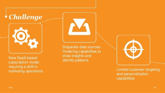 Challenge Limited customer targeting and personalization capabilities Disparate data sources hindering capabilities to dra...