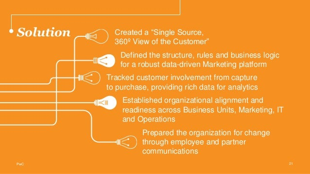 """Solution Created a """"Single Source, 360º View of the Customer"""" Defined the structure, rules and business logic for a robust..."""