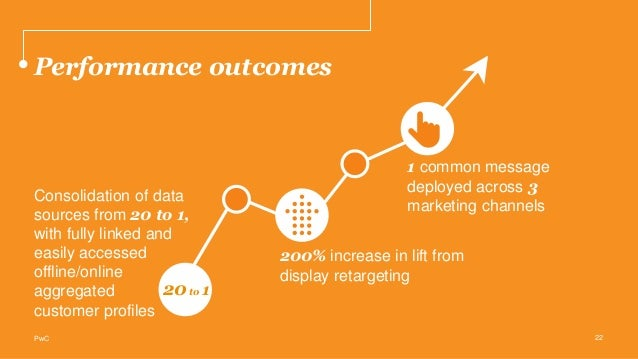 Performance outcomes Consolidation of data sources from 20 to 1, with fully linked and easily accessed offline/online aggr...