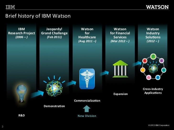 Putting Ibm Watson To Work Saxena