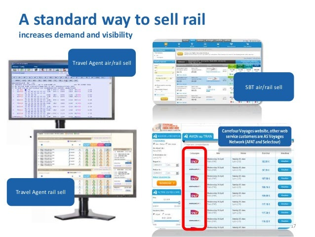 A standard way to sell railincreases demand and visibilityTravel Agent air/rail sell17SBT air/rail sellTravel Agent rail s...