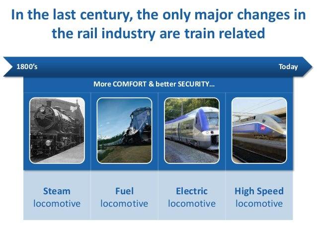 In the last century, the only major changes inthe rail industry are train related1800's TodaySteamlocomotiveFuellocomotive...