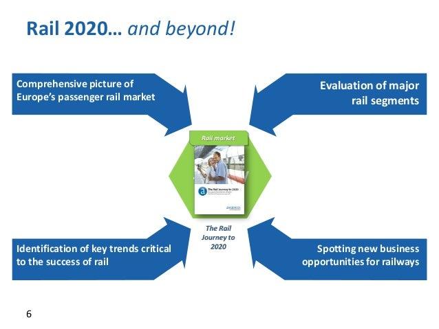 RailJourney2020Comprehensive picture ofEurope's passenger rail marketEvaluation of majorrail segmentsIdentification of key...