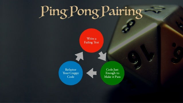 Ping Pong Pairing Write a Failing Test Code Just Enough to Make it Pass Refactor Your Crappy Code