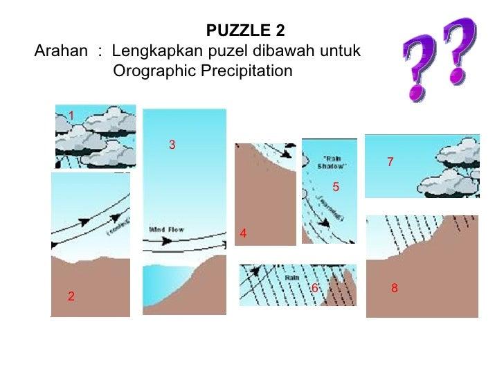 PUZZLE 2 Arahan  :  Lengkapkan puzel dibawah untuk    Orographic Precipitation 3 4 2 1 6 5 8 7 ??