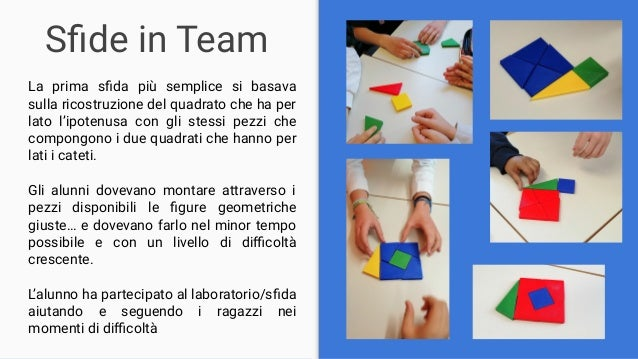 Sfide in Team La prima sfida più semplice si basava sulla ricostruzione del quadrato che ha per lato l'ipotenusa con gli ste...