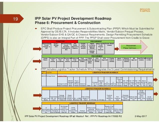 Ipp Utility Scale Solar Pv Project Development Roadmap
