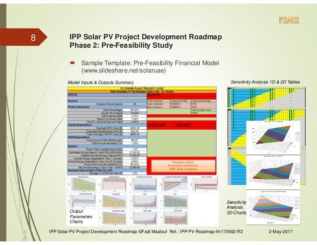 ipp utility scale solar pv project development roadmap. Black Bedroom Furniture Sets. Home Design Ideas