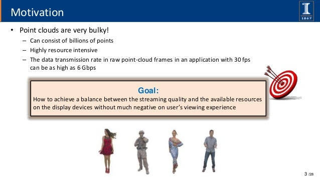 Dynamic Adaptive Point Cloud Streaming Slide 3