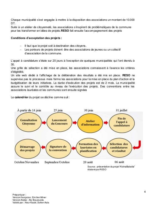 4 Préparé par : Version française : Emilien Miner Version Arabe : Aly Bouzouida Validé par : Nour Kaabi, Sofien Asta Chaqu...
