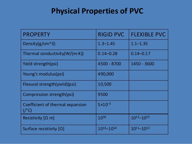 thermal properties of plastics pdf