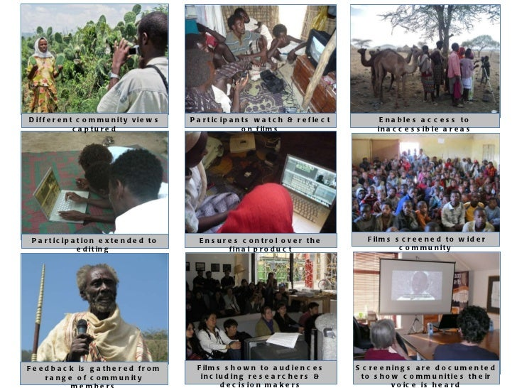 Different community views captured Participants watch & reflect on films Enables access to inaccessible areas Participatio...