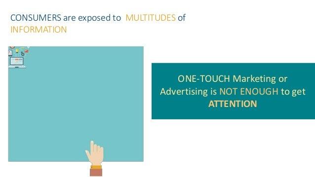 Integrated Multi-channel Digital Marketing Strategies  Slide 2