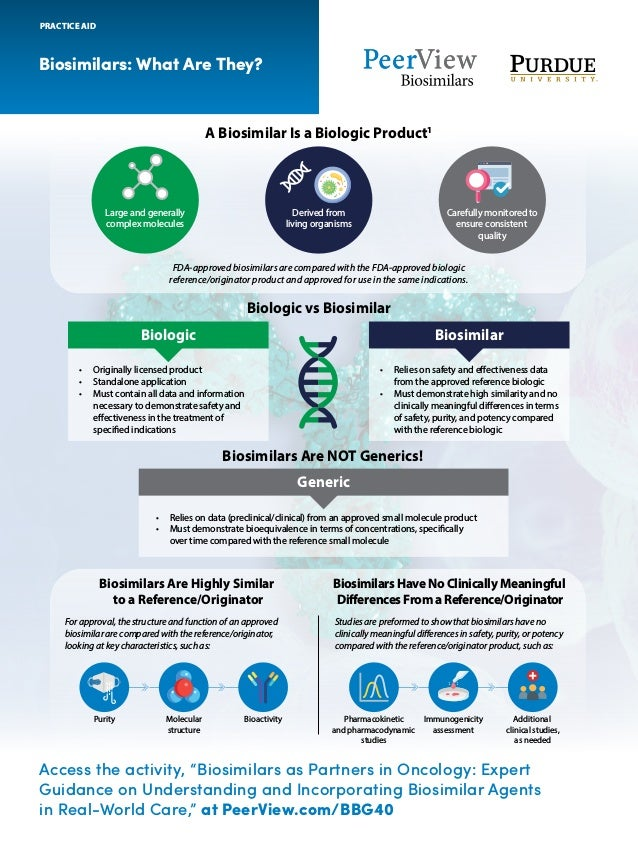 """Access the activity, """"Biosimilars as Partners in Oncology: Expert Guidance on Understanding and Incorporating Biosimilar A..."""