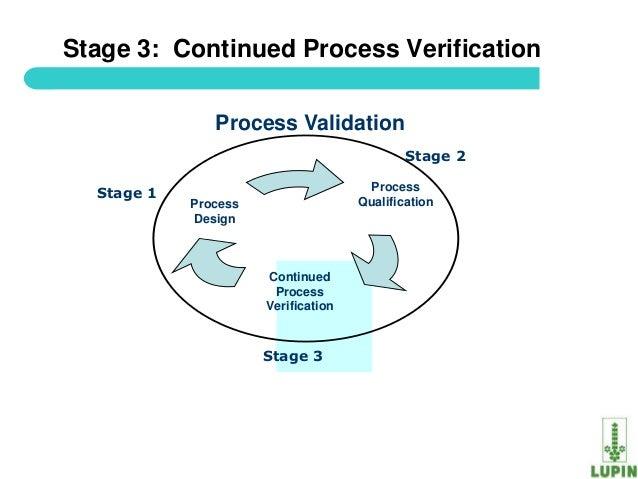 verification process | Euro Palace Casino Blog