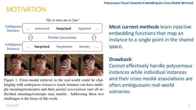 Polysemous Visual-Semantic Embedding for Cross-Modal Retrieval Slide 2