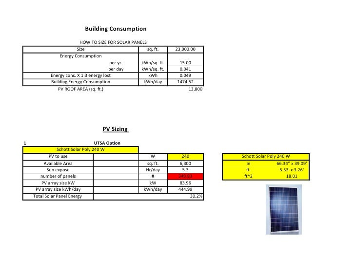 Building Consumption                           HOW TO SIZE FOR SOLAR PANELS                         Size                  ...