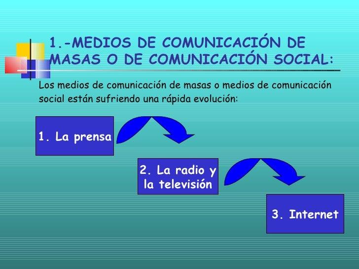 medios de comunicación social Español paseo