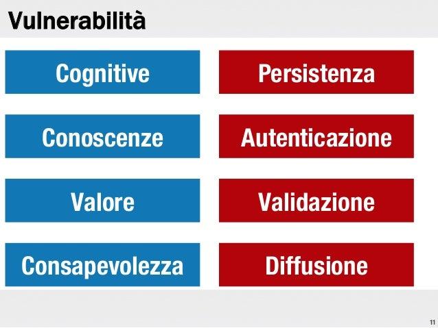 Vulnerabilità Cognitive  Persistenza  Conoscenze  Autenticazione  Valore  Validazione  Consapevolezza  Diffusione 11
