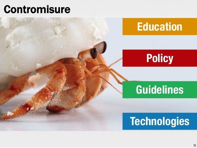 Contromisure Education Policy Guidelines Technologies 15