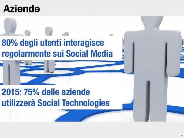 Aziende 80% degli utenti interagisce regolarmente sui Social Media  2015: 75% delle aziende utilizzerà Social Technologies...