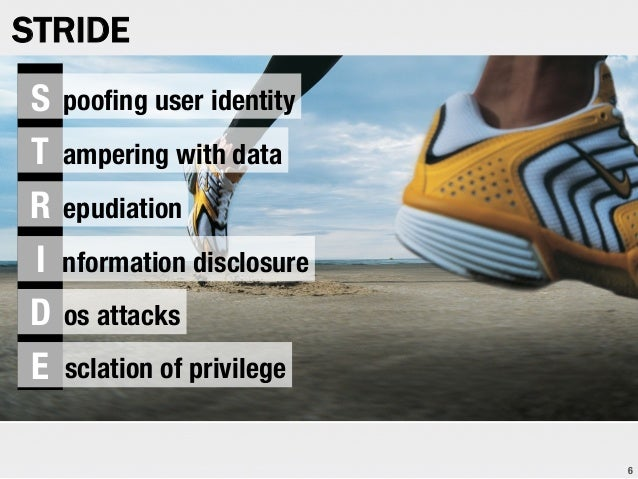 """STRIDE S  poofing user identity T"""" ampering with data R"""" epudiation I"""" nformation disclosure D"""" os attacks E  sclation of p..."""