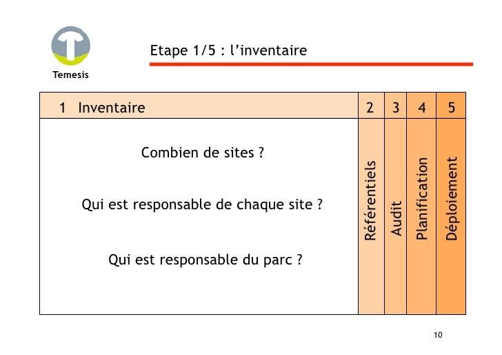 Etape 1/5 : l'inventaire Temesis    1 Inventaire                                  2            3         4                ...