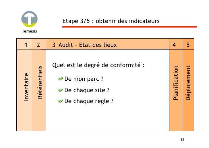 Etape 3/5 : obtenir des indicateurs Temesis     1          2              3 Audit - Etat des lieux                 4      ...