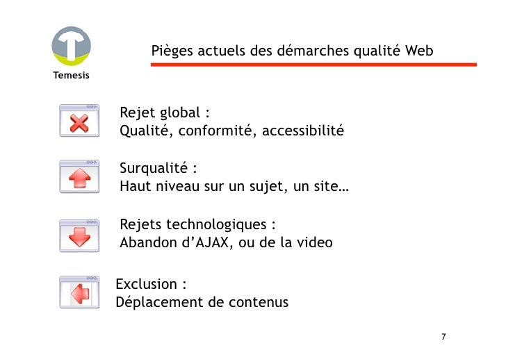 Pièges actuels des démarches qualité Web Temesis             Rejet global :           Qualité, conformité, accessibilité  ...