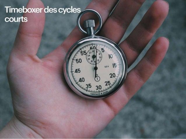 # Timeboxer des cycles courts Nos deux pairs designers vont s'échanger leurs casquettes à tour de rôle par exemple toute l...