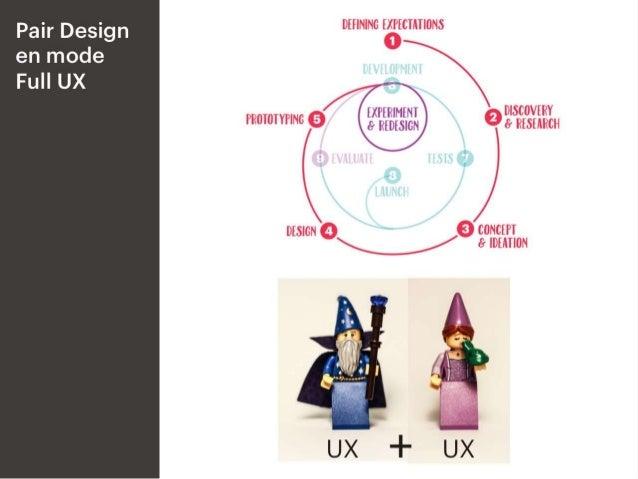 # Pair design en mode Full UX Chez Ekino on a identifié plusieurs manières d'initialiser le pair design dans notre manière...