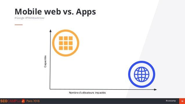 10#seocamp Mobile web vs. Apps #Google #PWARoadshow Nombre d'utilisateurs impactés Capacités