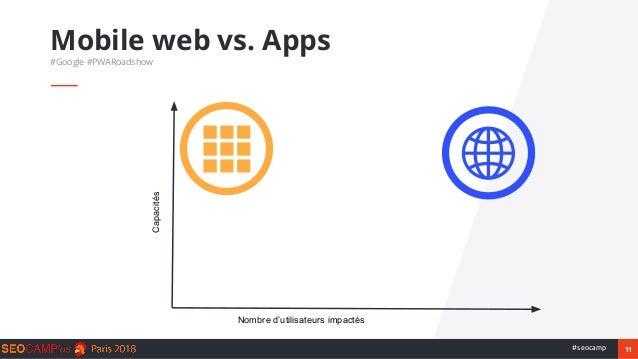 11#seocamp Mobile web vs. Apps #Google #PWARoadshow Nombre d'utilisateurs impactés Capacités