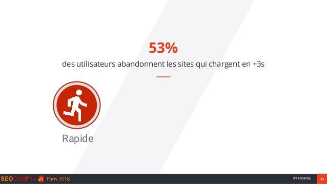 13#seocamp 53% des utilisateurs abandonnent les sites qui chargent en +3s Rapide