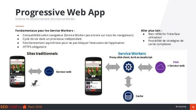 18#seocamp Fondamentaux pour les Service Workers : ● Compatibilité selon navigateur (Service Worker pas encore sur tous le...