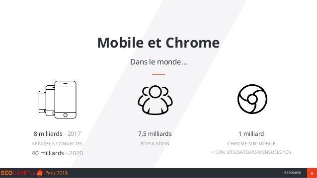 6#seocamp Mobile et Chrome Dans le monde… 8 milliards - 2017 APPAREILS CONNECTES 40 milliards - 2020 1 milliard CHROME SUR...