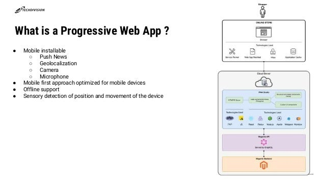 What is a Progressive Web App ? Copyright © 2019 TechDivisionall right reserved. ● Mobile installable ○ Push News ○ Geoloc...