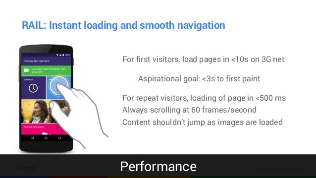 Confidential & Proprietary RAIL: Instant loading and smooth navigation For first visitors, load pages in <10s on 3G net As...