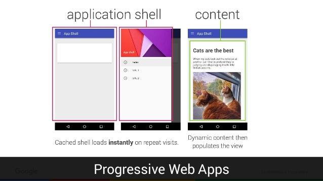 Confidential & ProprietaryProgressive Web Apps