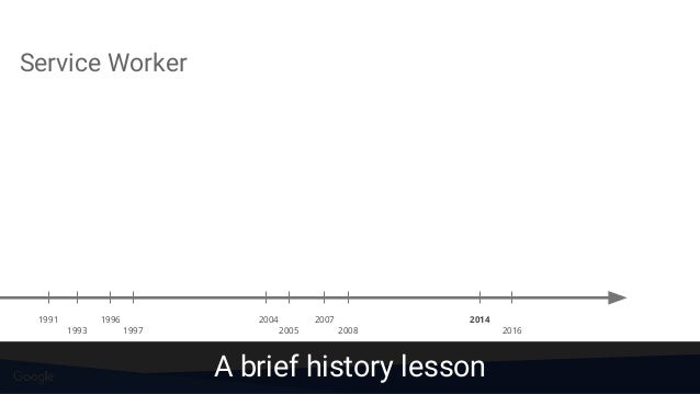 Service Worker 1991 1993 1996 1997 2004 2007 2014 2005 2008 A brief history lesson 2016