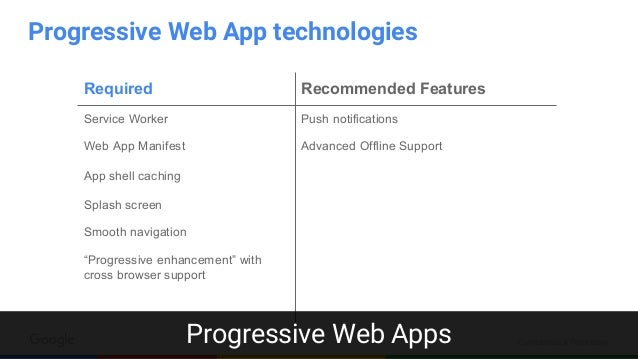 Confidential & Proprietary Progressive Web App technologies Required Recommended Features Service Worker Push notification...