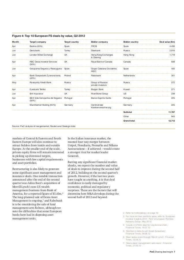 Etude Pwc Sur Les Transactions Dans Les Services Financiers En Europe
