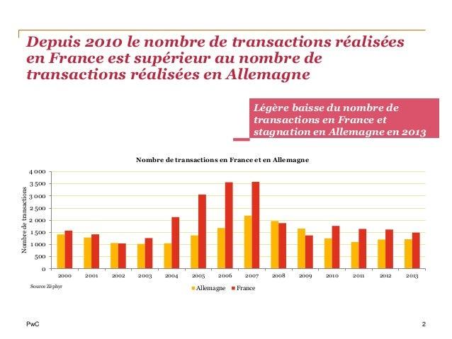 Etude PwC Fusions-acquisitions entre la France et l'Allemagne (janvier 2014) Slide 2