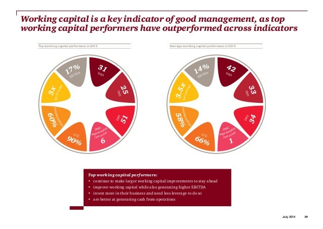 working capital mgmt of consumer goods Consumer goods manufacturing firms in nigeria by specifically examined the impact of working capital management on return on assets and gross operating profit the .