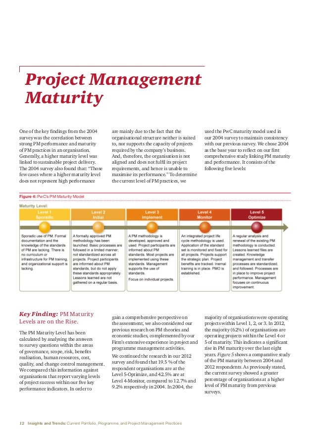 current project portfolio management practices a case study Capability-based best practices case studies featuring companies similar to yours can help cfos project portfolio management software case study.