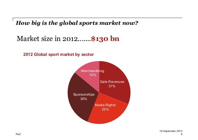 sports industry sponsorship Sports and entertainment are driven by real passion and engaged communities   a high-powered sponsorship, the worlds of sports and entertainment serve to.