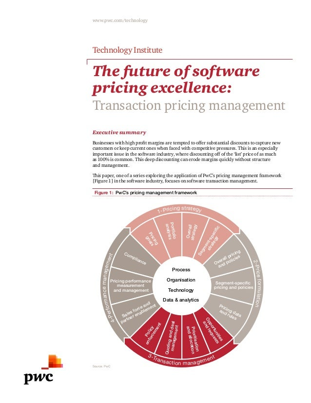 www.pwc.com/technology The future of software pricing excellence: Transaction pricing management Technology Institute Segm...