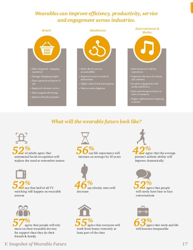 Wearables can improve efficiency, productivity, service and engagement across industries. • More integrated shopping exper...