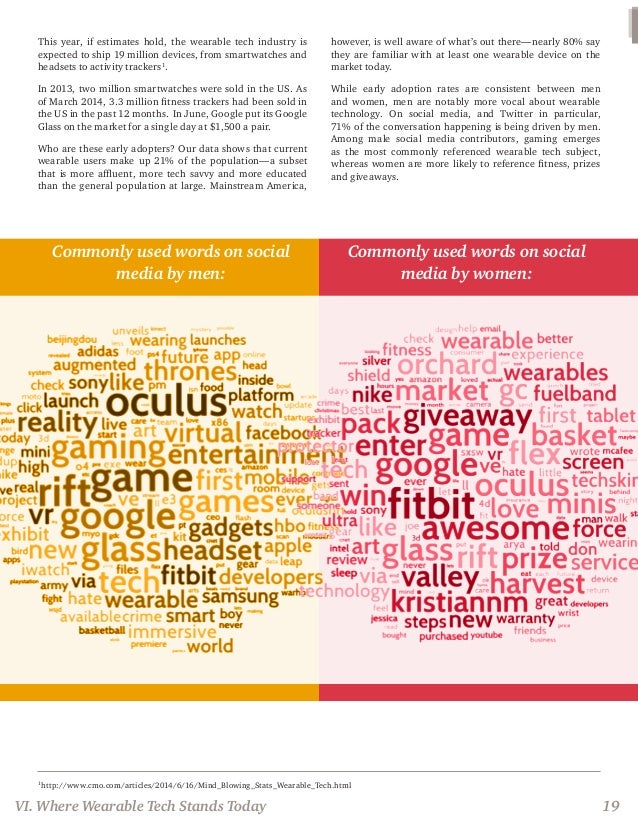 Commonly used words on social media by men: Commonly used words on social media by women: VI. Where Wearable Tech Stands T...